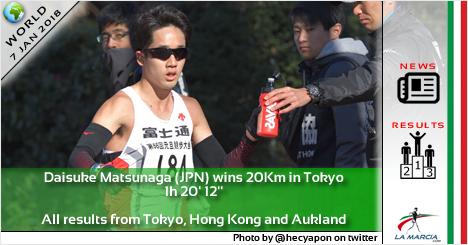 """Daisuke Matsunaga (JPN) vince i 20Km a Tokyo: 1h20'12"""""""